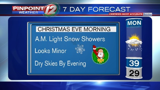 Weather Christmas Day 2019 Improving Weather This Weekend
