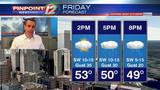 WEATHER NOW: A Few Showers, Windy Today