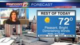 Weather Now: Sunny, Dry, Pleasant this Afternoon